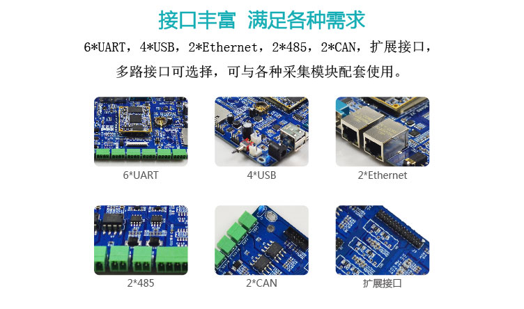 TQ335XB接口丰富,包括6 x UART、2 x Ethernet、2 x 485、2 x CAN、4xUSB
